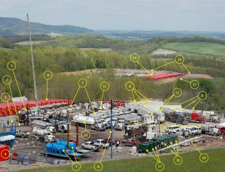 frac equipment NYState