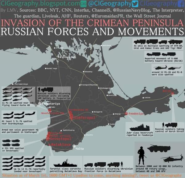 Russian-Invasion-so-far_1_0