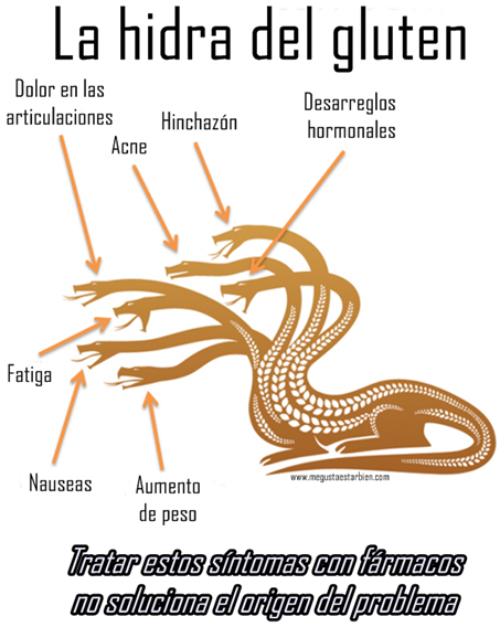 La-Hidra-Del-Gluten